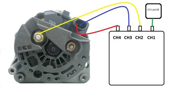 Připojení měřících kanálů osciloskopu k alternátoru a ECU