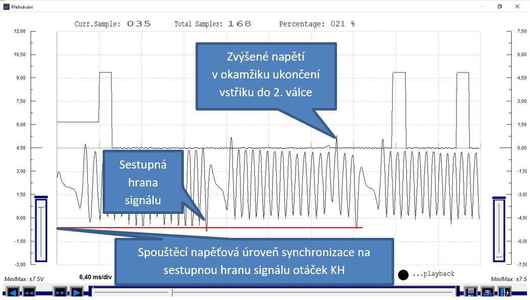 Oscilogram č.12: CH1: signál snímače klikové hřídele