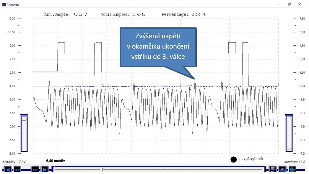 Oscilogram č.13: CH1: signál snímače klikové hřídele