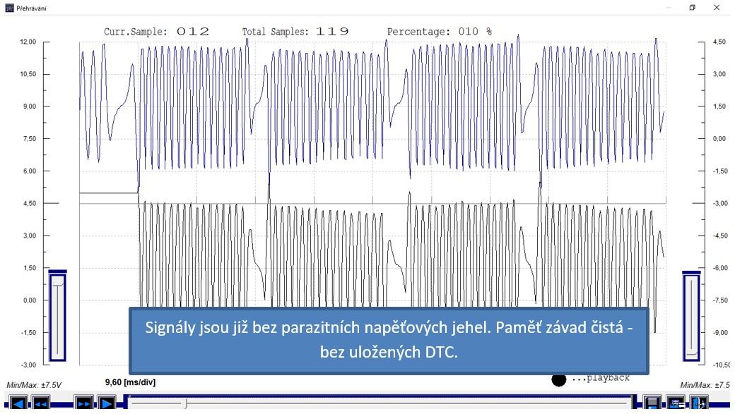 Vstupní signály snímače otáček