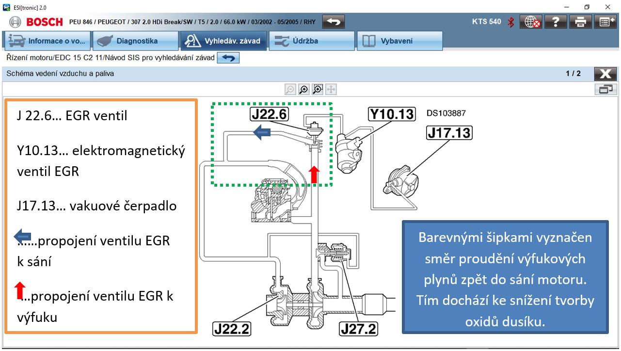 Přehled systému recirkulace výfukových plynů