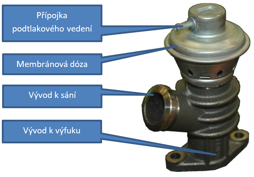 Podtlakem řízený EGR ventil