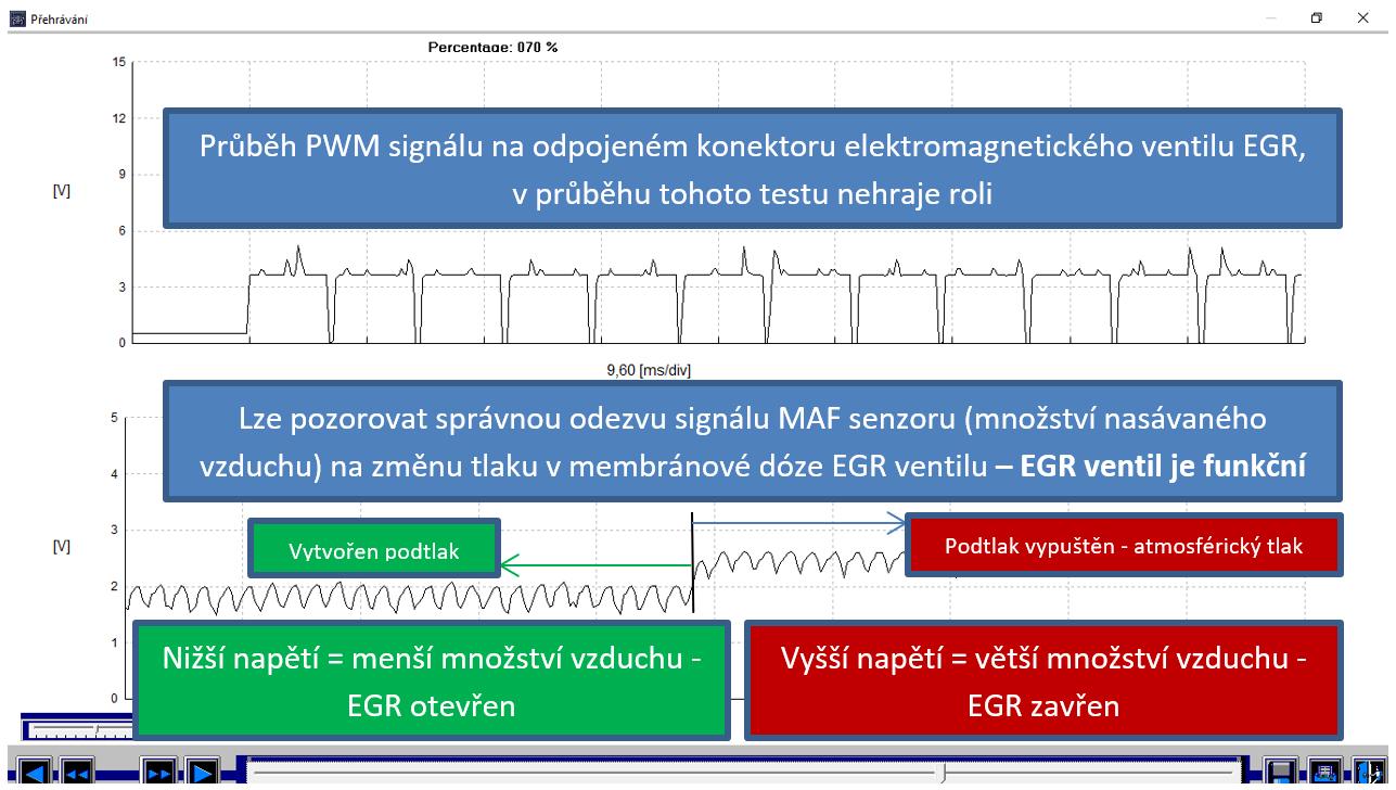 Test průchodnosti a mechanického stavu EGR ventilu