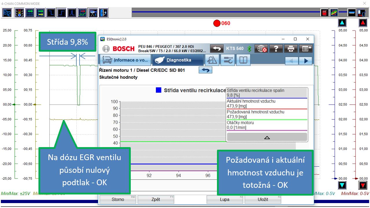 Po výměně elektromagnetického ventilu EGR Oscilogram č. 15