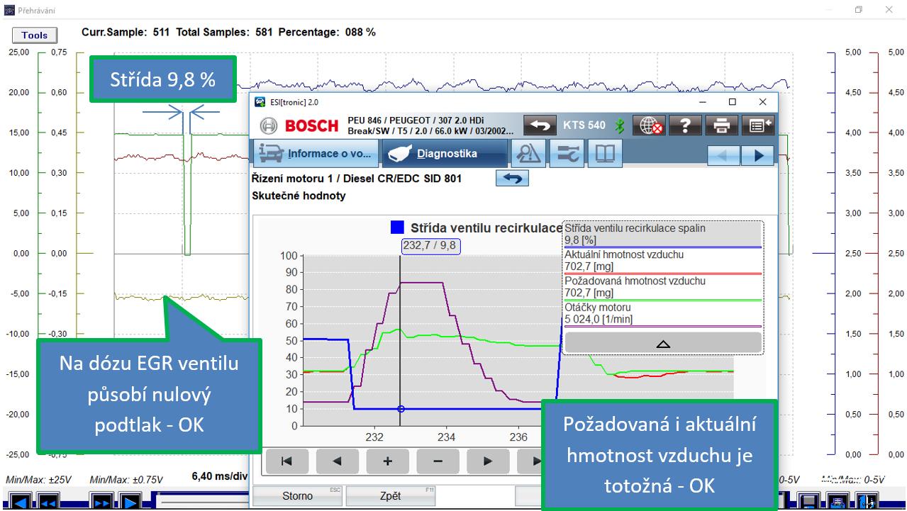 Nový elektromagnetický ventil EGR - volná akcelerace – max.