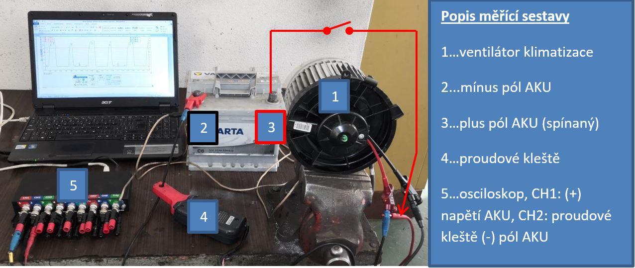 Test ventilátoru – měření napětí a proudu osciloskopem a proudovými kleštěmi