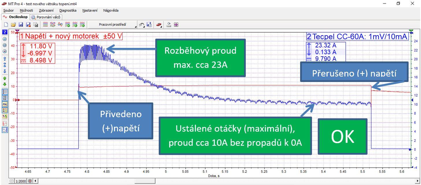 Oscilogram 4: Test nového ventilátoru klimatizace – napětí a proud OK