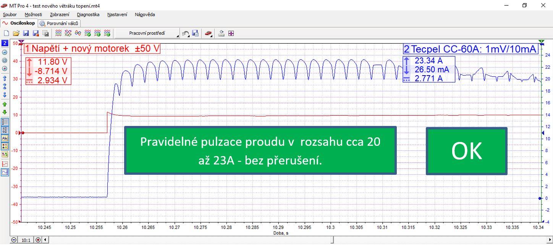 Test nového ventilátoru – detail rozběhu motorku (rozlišení 10:1)