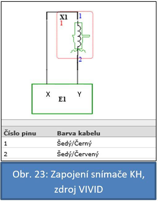 Obr-23_Zapojení_snímače_KH