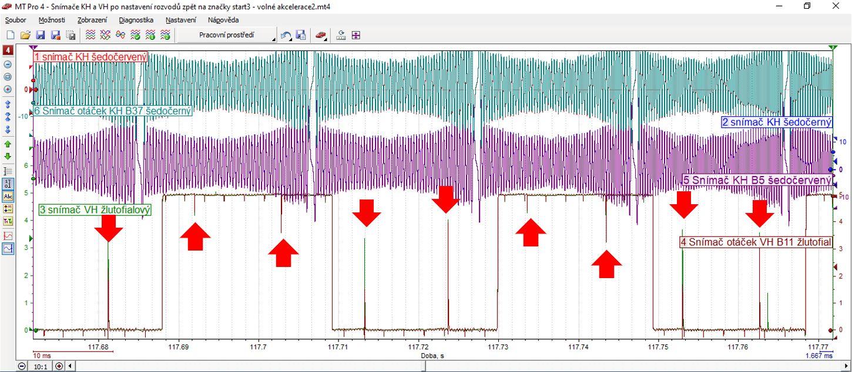 Oscilogram-10_Zobrazení_vstupu_a_výstupu
