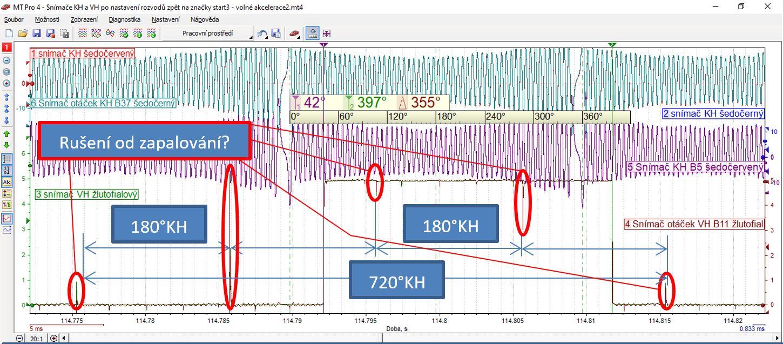 Oscilogram-11_Zobrazení_časového_sledu_rušivých_impulzů