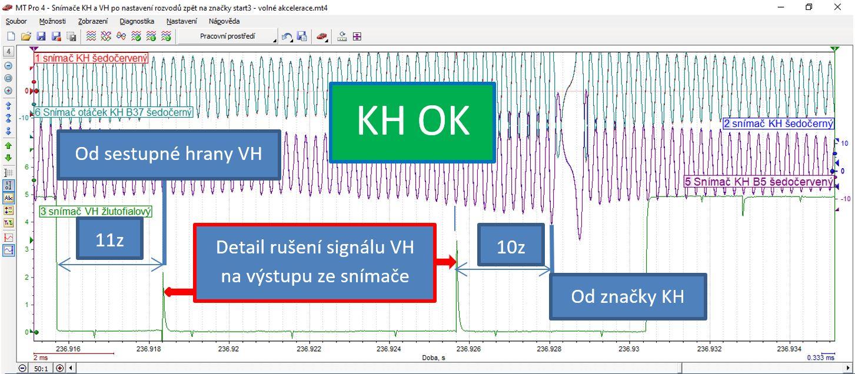 Oscilogram-13-Zobrazení_časového_sledu_rušivých_impulzů