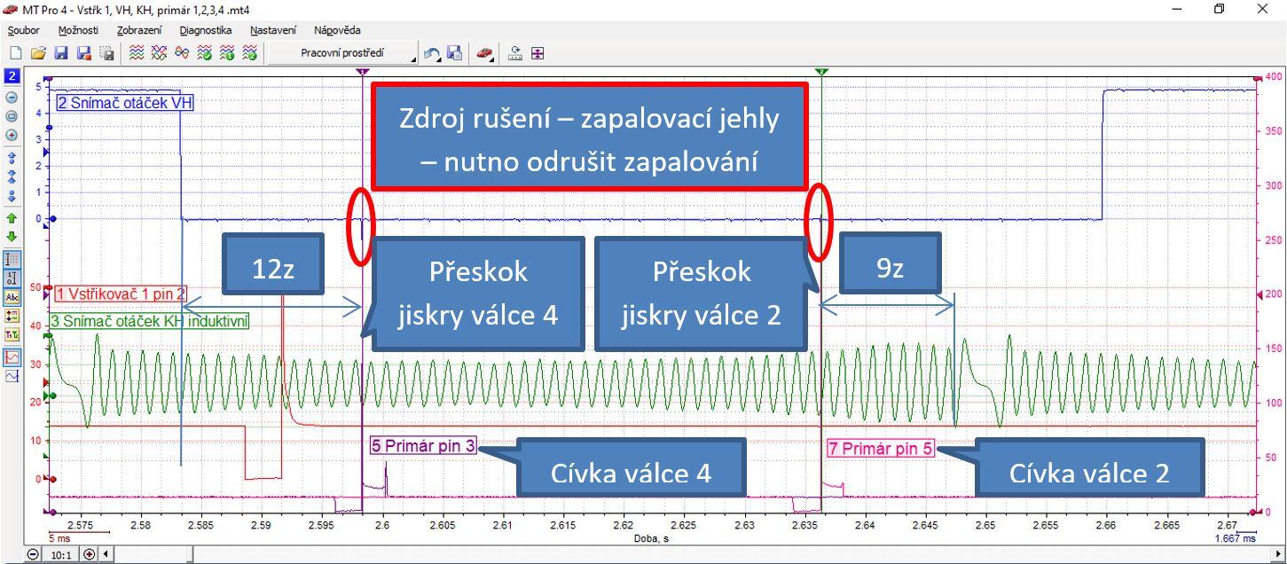 Oscilogram-13_Zobrazení_časového_sledu_rušivých_impulzů