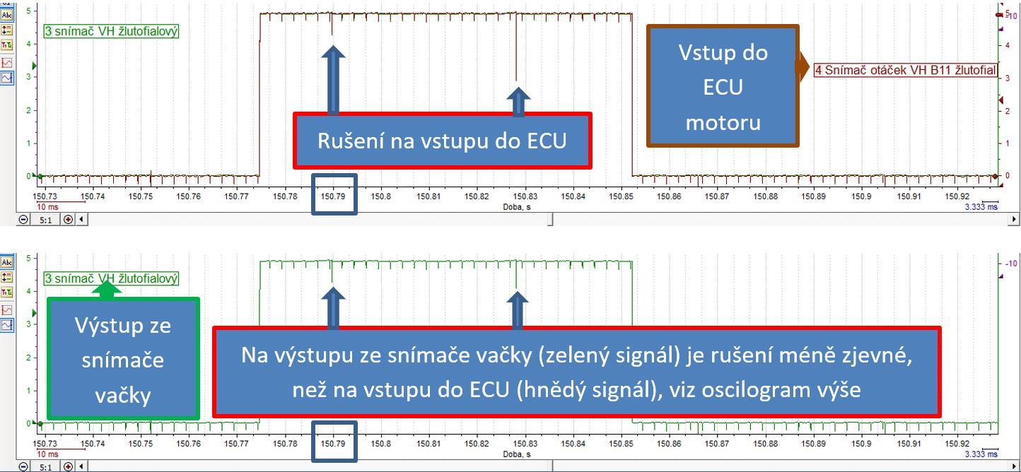 Oscilogram-14_Porovnání_rušení_signálů_snímače_vačky