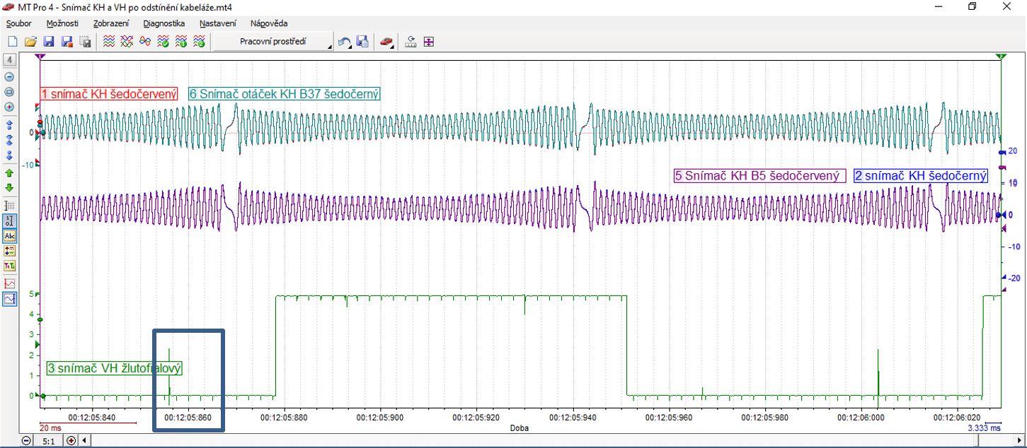Oscilogram-17_Samotný_signál_snímače_VH