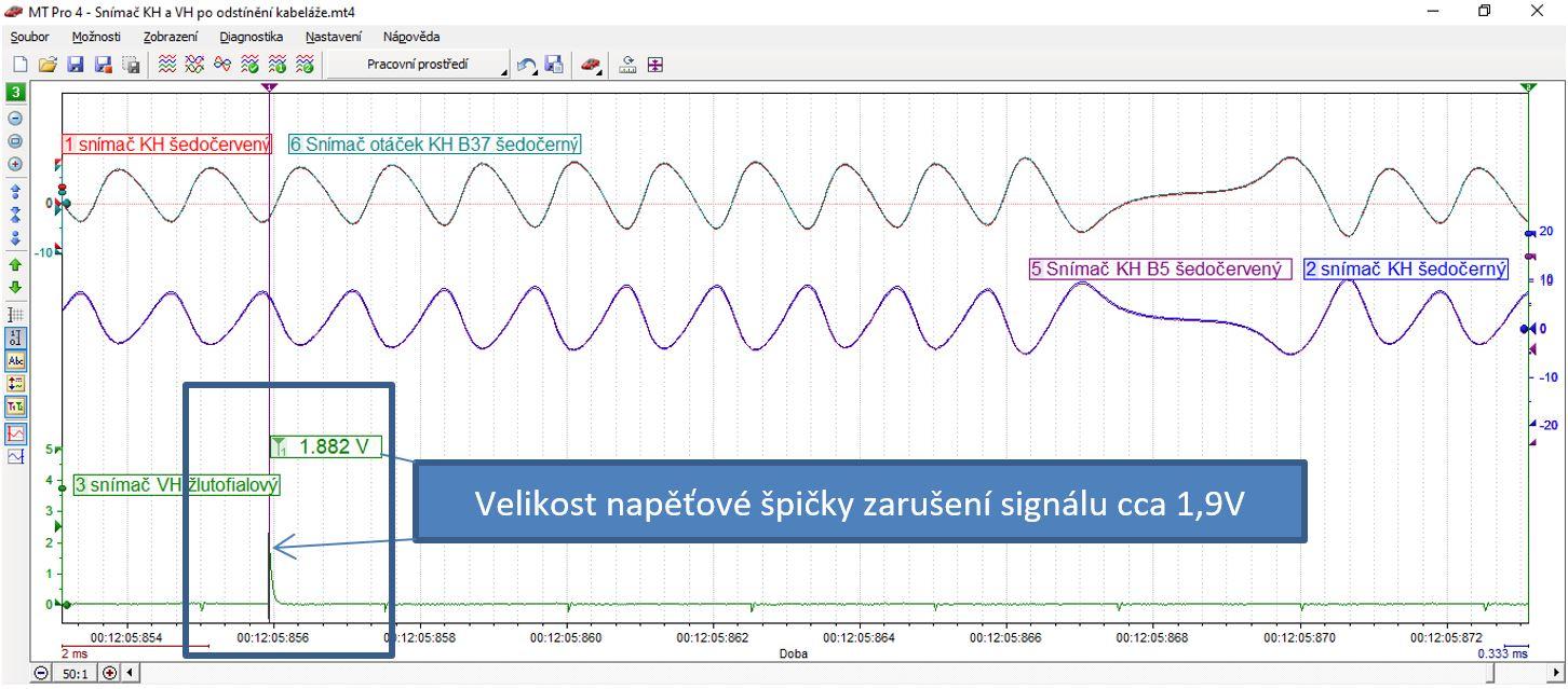 Oscilogram-18_Samotný_signál_snímače_VH