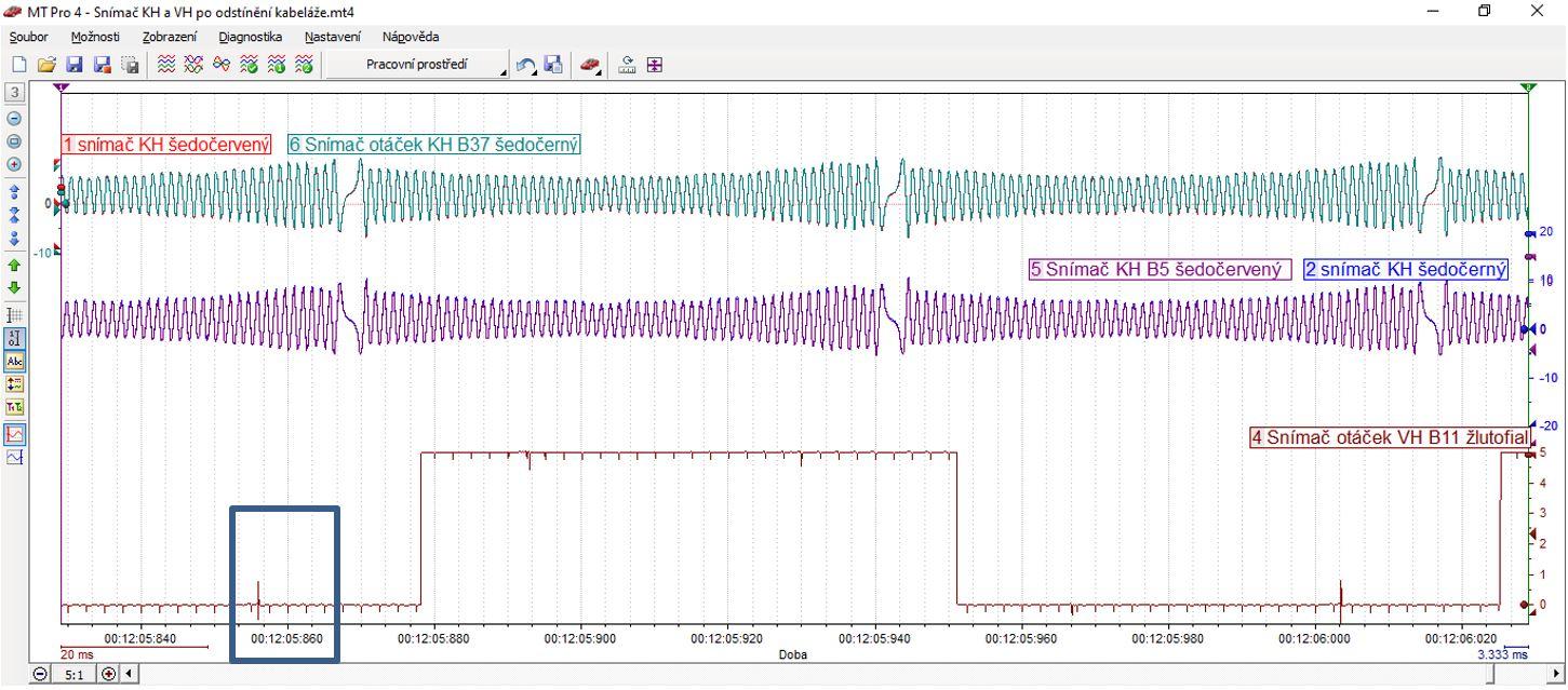 Oscilogram-19_Samotný_signál_snímače_VH