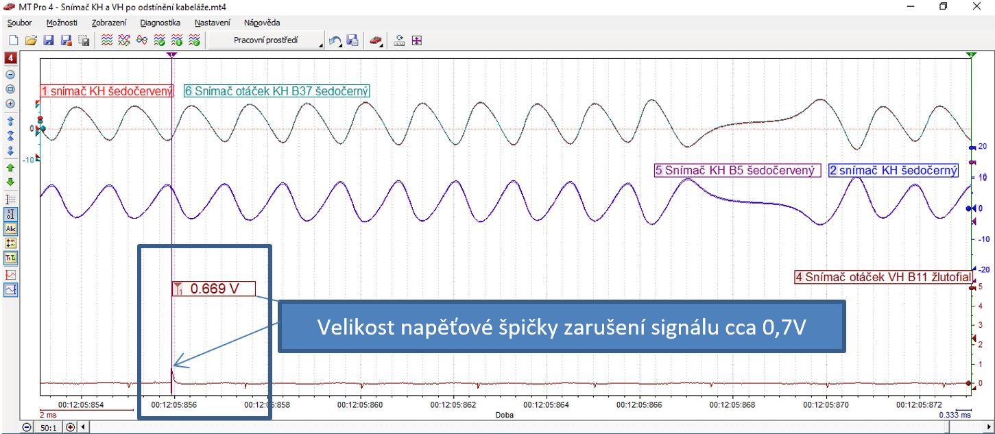 Oscilogram-20_Samotný_signál_snímače-VH