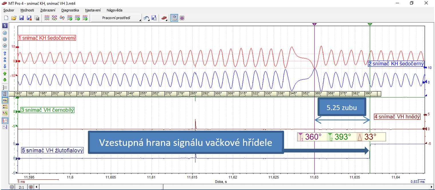 Oscilogram-2_Poloha_snímače-KH