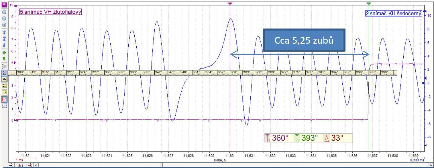 Oscilogram-3_Detail_polohy_KH