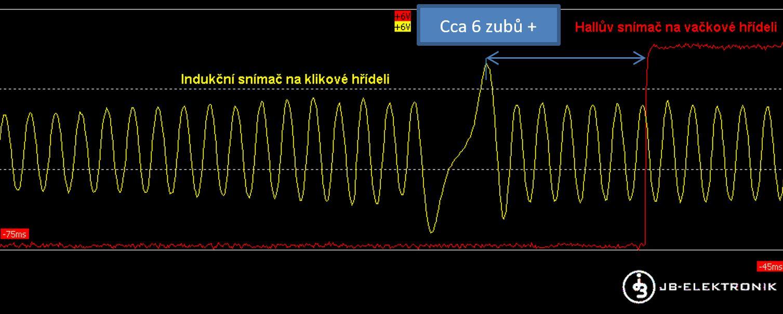 Oscilogram-4_Porovnání_polohy_KH_VH
