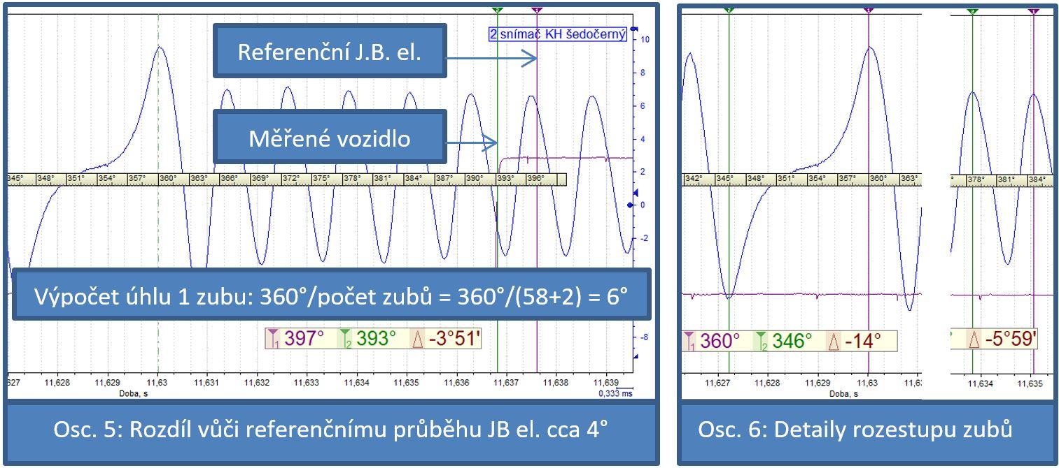 Oscilogram-5-Oscilogram-6