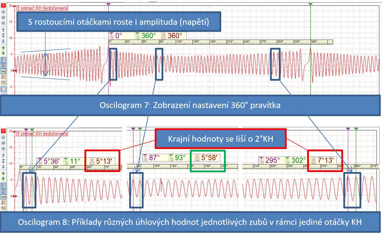 Oscilogram-7-Oscilogram-8