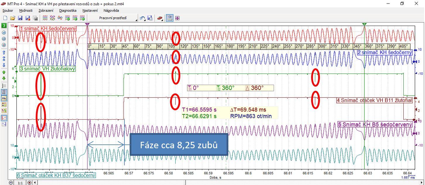 Oscilogram-8_Záznam_signálů_snímače_KH