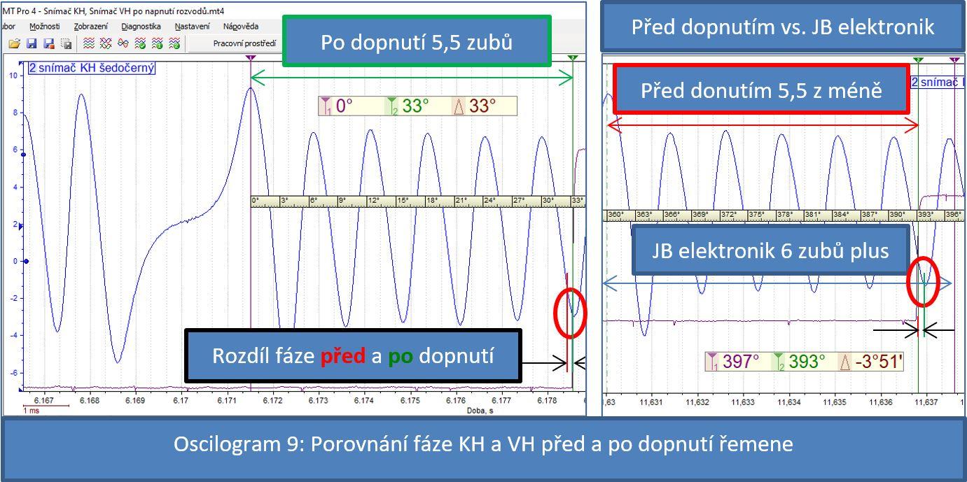 Oscilogram-9_Porovnání_fáze_KH_a_VH